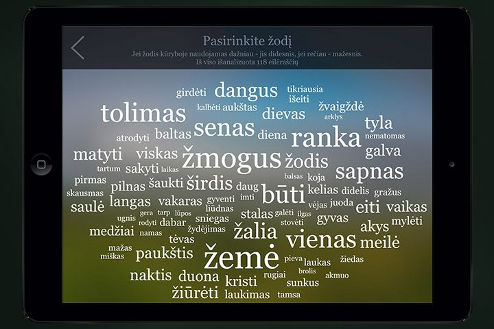 A specially designed programme analyses the poet's oeuvre, revealing words that were most often used by the poet and presenting works where these words are used.